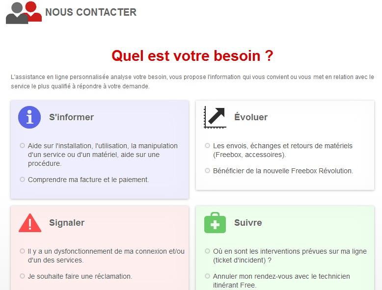 FreeBox: Voici comment contacter le service client free par Mail... (5/6)