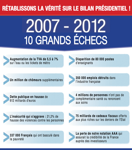 bilan-ns20121
