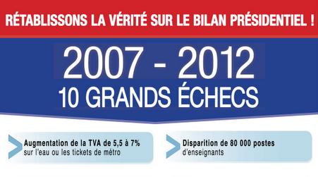 Sarkozy-2012 > 1 bilan, des »propositions» et 1bilan…