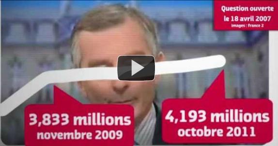 Sarkozy: 5 ans de « baisse tendancielle» de la hausse du chômage…