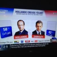 Le #VraiTravail, c'est voter Hollande le 06 Mai..