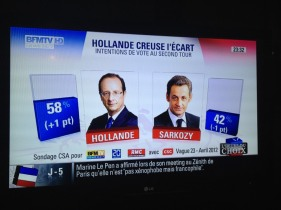 Le #VraiTravail, c'est voter Hollande le 06Mai..