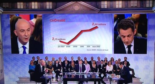 [Image] > Face à son bilan, Sarkozy baisse latête…