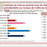 Le bonheur de Nicolas Sarkozy, enfin le croisement...