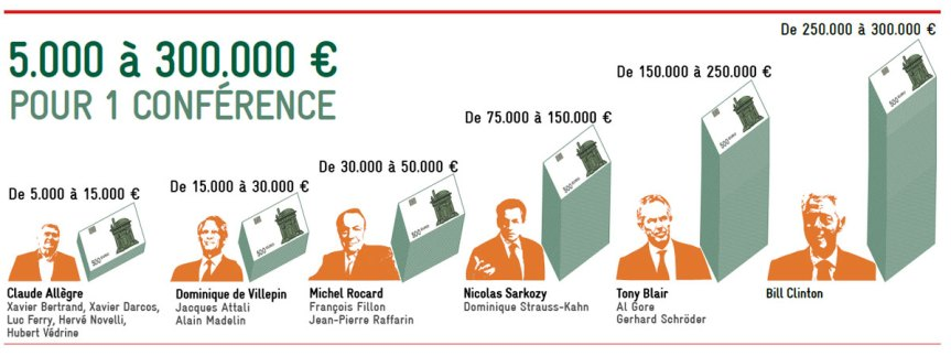 Infographie-business-des-conferences