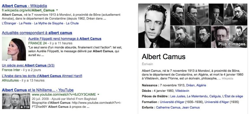 Albert Camus Doodle