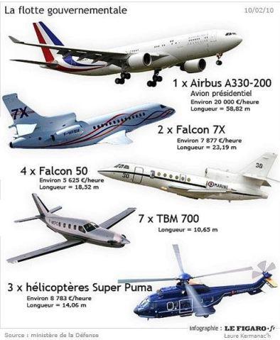 La flotte gouvernementale Hollande Sarkozy avion