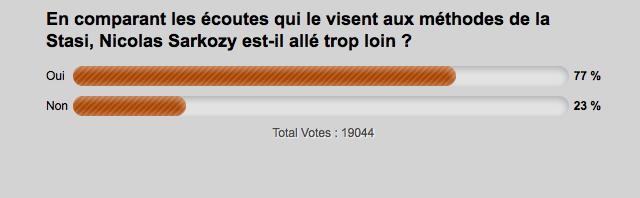 Sarkozy Tribune complot mensonges