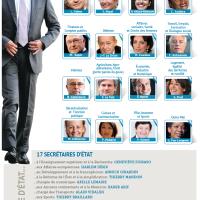 Mélodie (politique): Maintenant que Valls 2 vienne…