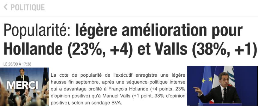Effet Sarkozy Hollande monte dans les sondages