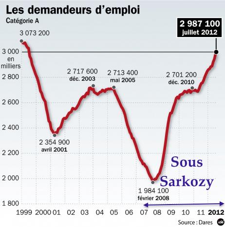 le_seuil_symbolique_des_3_millions_15663_hd