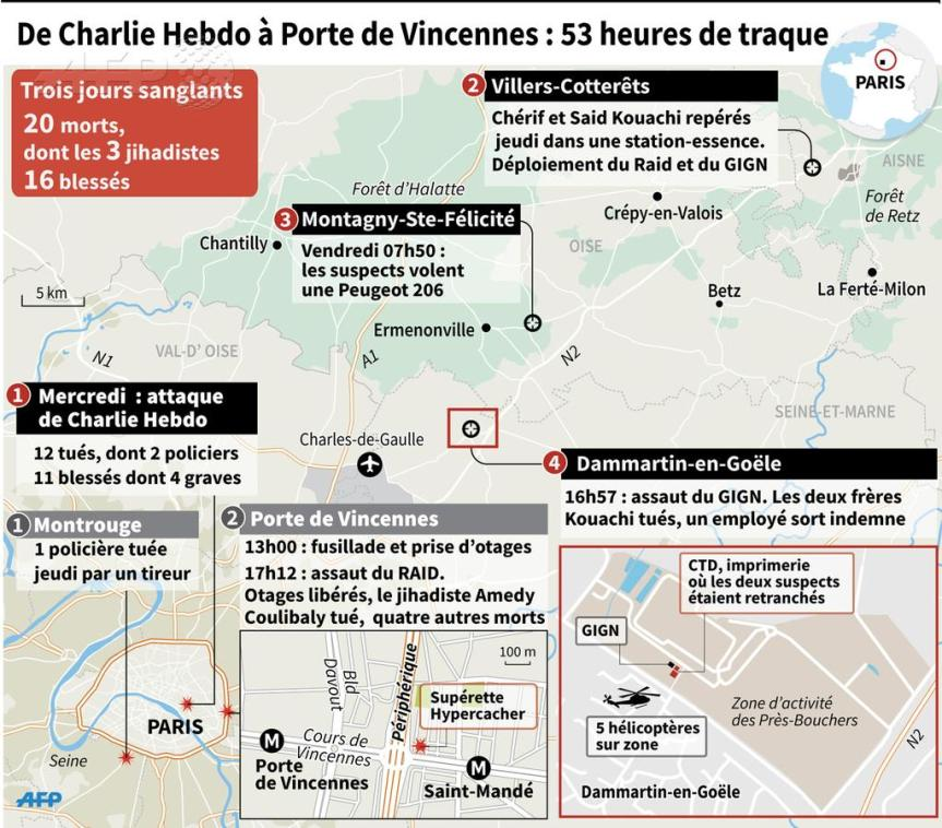 De #CharlieHebdo à Porte de Vincennes : 53 heures de traque