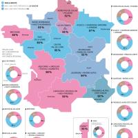 [Régionales 2015, infographie]: Projection et inquiétudes ...