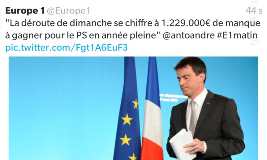 Manque à gagner du PS départementales 2015