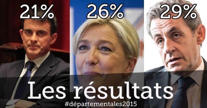 Valls Départementales 2015