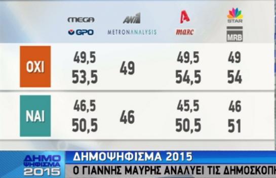 Réferendum grec resultats Tsipras Siriza