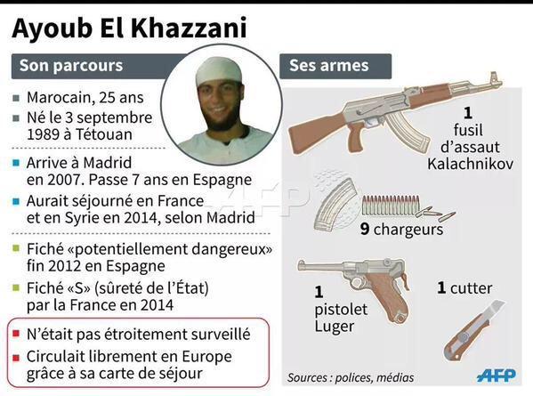 Armes terroriste Thalys Arras Amsterdam-Paris