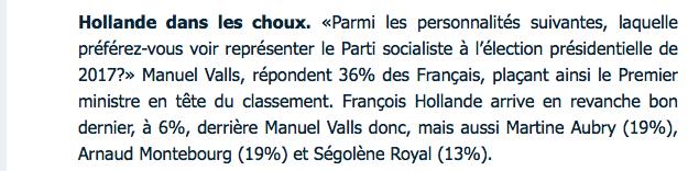 VAlls Hollande Sondage Odoxa