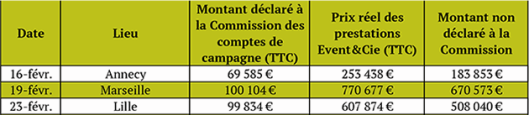 factures_decla_et_reelles_6301006