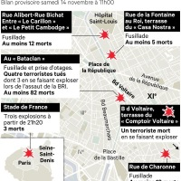 #AttentatsParis: Terrorisme, l'horreur ...