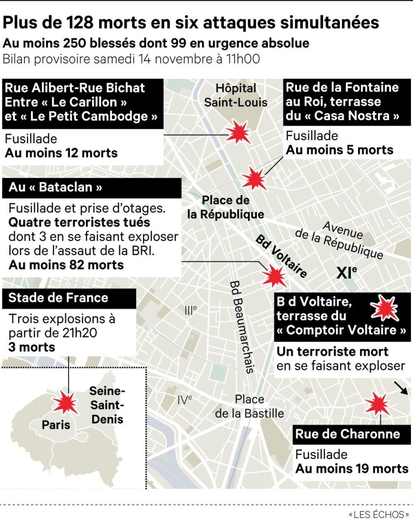 Infographie Attentats Paris #ParisAttaks