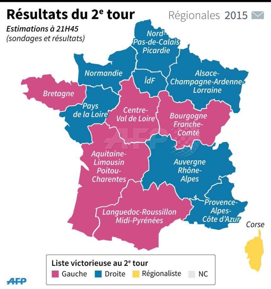 Régionales 2015 résultats, régions