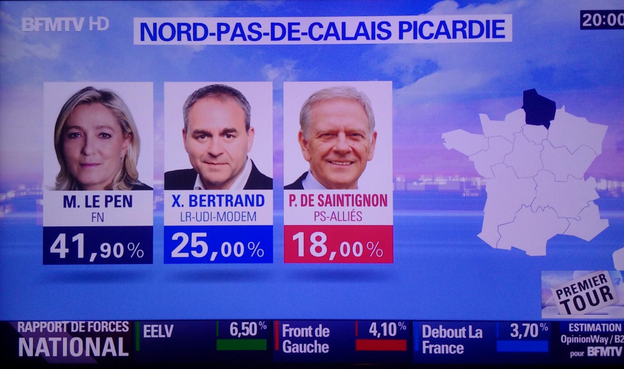 Résultats régionales 2015 Nord-Pas-de-calais Picardie