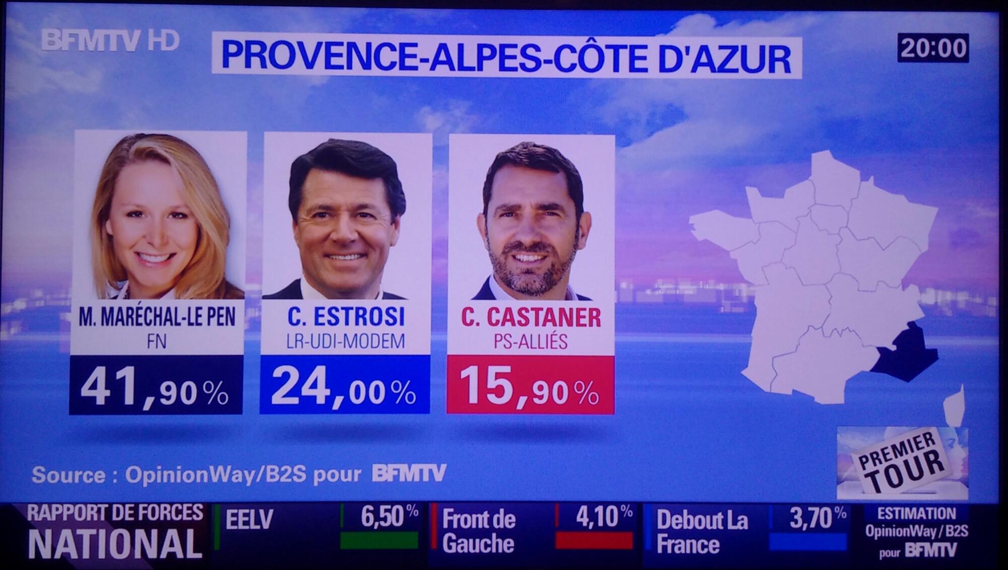 Résultats régionales 2015 Povence Alpes Côte d'Azur