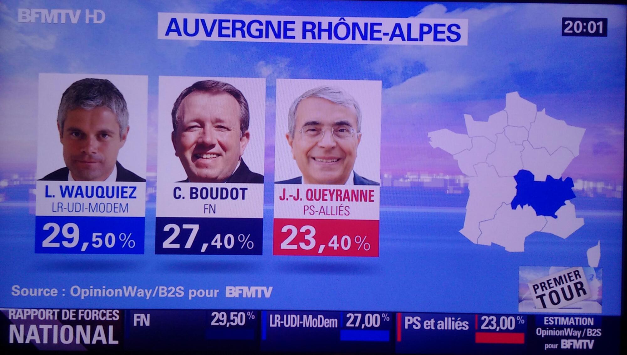Résultats régionales 2015 Auvergne Rhône-Alpes