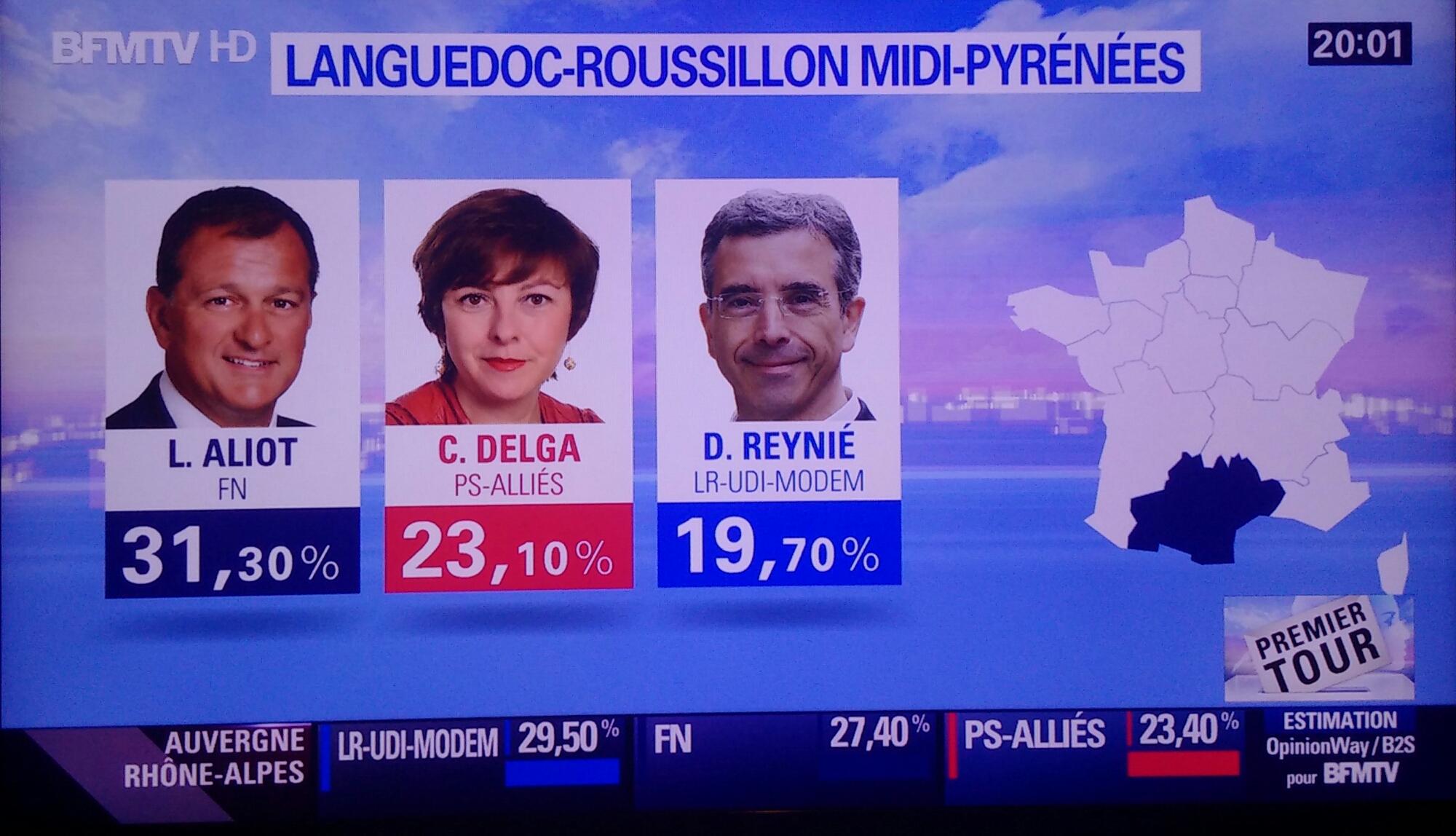 Résultats régionales 2015 Languedoc-Roussillon Midi-Pyrénées