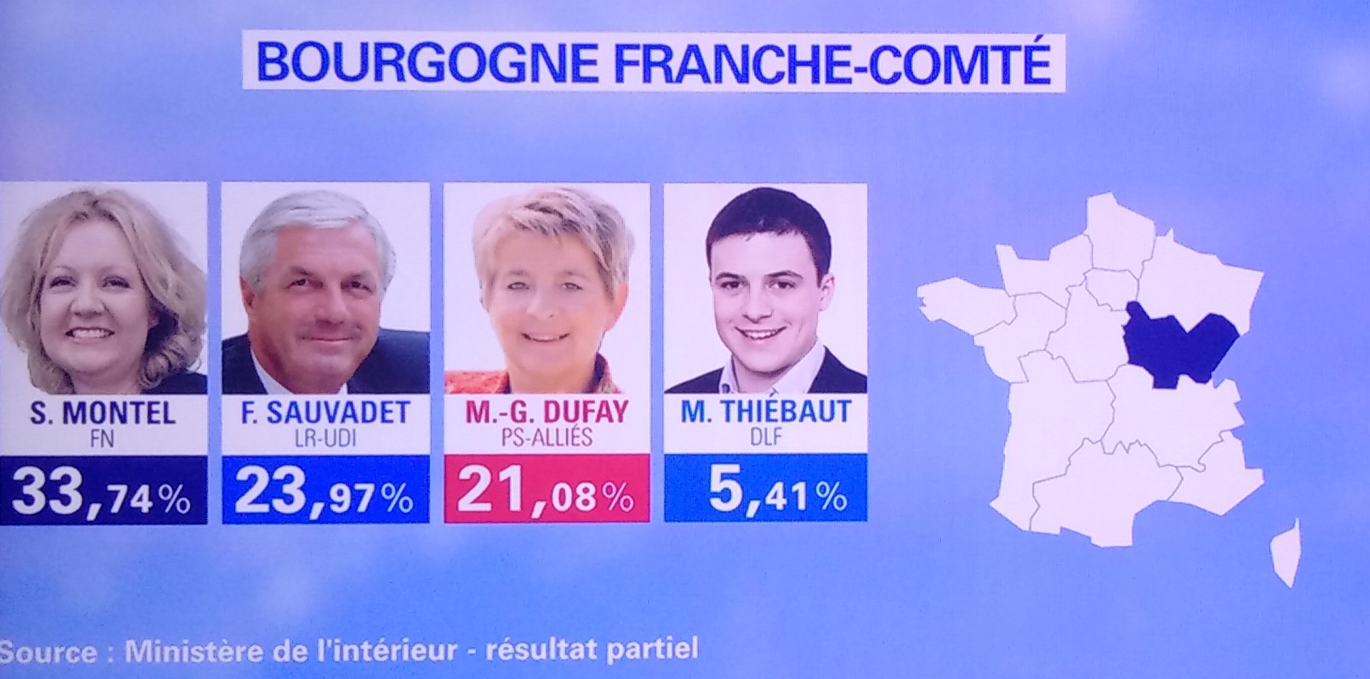 Résultats régionales 2015 Bourgagne Franche-comté
