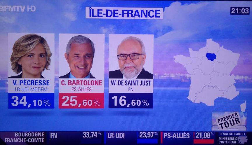 Résultats régionales 2015 Ile de France Paris