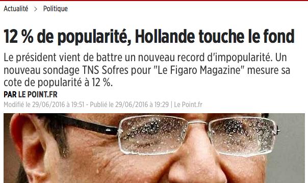 12 % de popularité, Hollande touche le fond