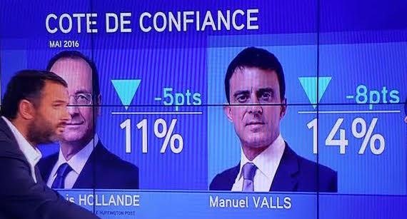 Popularité Valls Hollande