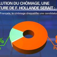 """Quand la """"non-candidature"""" de François Hollande devient une chance pour la Gauche ..."""