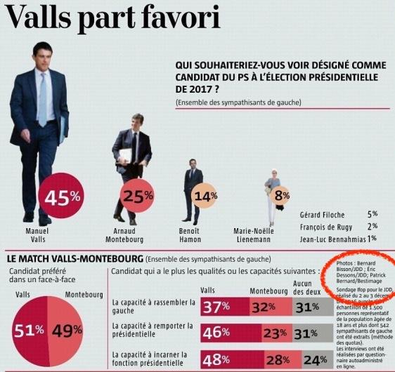 sondage-valls-primaire-gauche