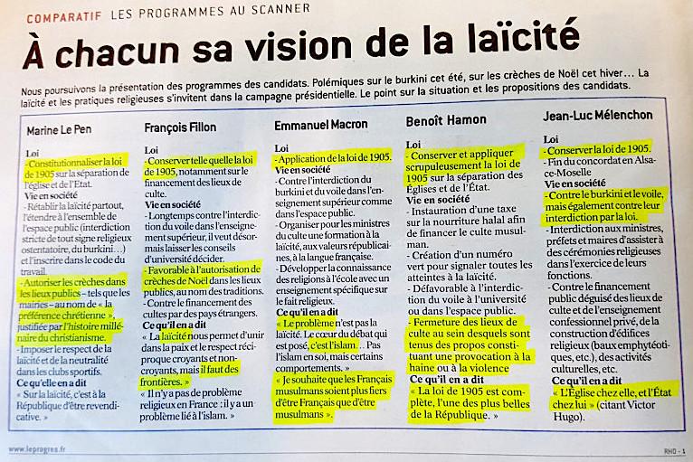 Laïcoyé présidentielle 2017 programmes des candidatsjpg