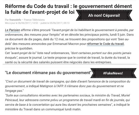 Gouvernement Loi travail notes