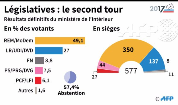 resultats legislatives second tour.jpg_large