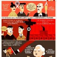 Faut-il tolérer l'intolérance (des autres)? Tournez méninges, réflexion à 3 balles (ou pas)...