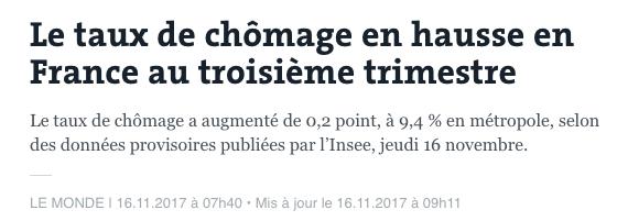 Haussee du chômage Macron Nov 2017