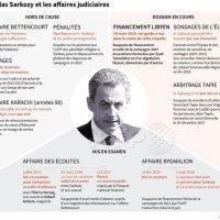"""Le """"Solde de tout compte"""" de Nicolas Sarkozy, revue de """"l'indignité"""" présidentielle..."""