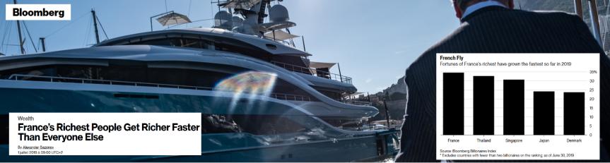 Bloomberg Macron France Riches Arnaut LVMH
