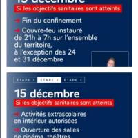 Ce que #Macron a dit (résumé)...