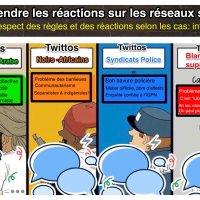 Du non-respect des règles et des réactions sur les réseaux sociaux: infographie...